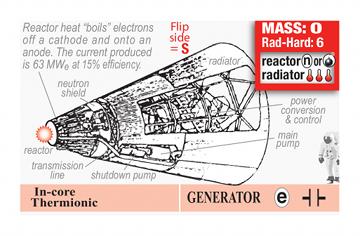 :GEN-44F-incore: