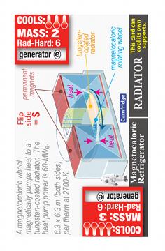 :RAD-56F-magnetocaloric: